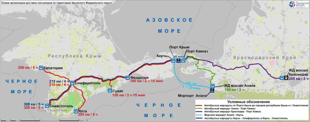 Схема организации доставки пассажиров на территорию Крымского федерального округа